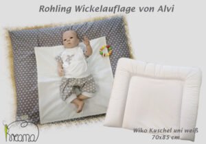 Titelbild-Rohling-Wickelauflagen